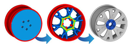 OptiStruct topology optimization on an automotive wheel