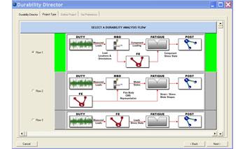 Durability Process Flows