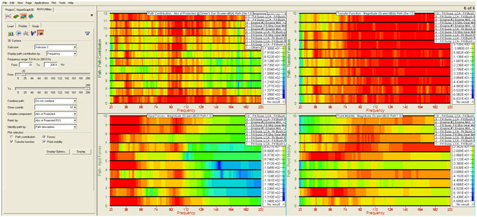 NVH-Utilities Browser/Transfer Path Analysis – 3D Colormap plots