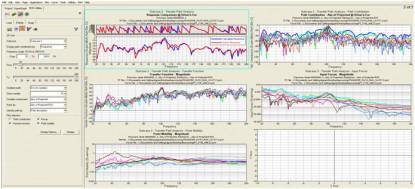 NVH-Utilities Browser/Transfer Path Analysis – 2D Line plots
