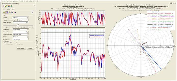 NVH-Utilities Browser/Transfer Path Analysis – Polar plots
