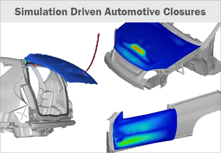 Automotive Closures Simulation