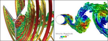 AcuSolve - Next-generation Finite Element Based CFD Flow Solver