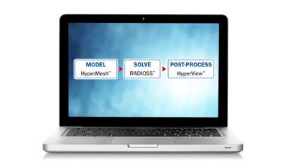 Typical CAE Computing Process