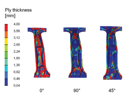 Free Size Optimization applied to a composite b-pillar (image courtesy of Volkswagen AG)