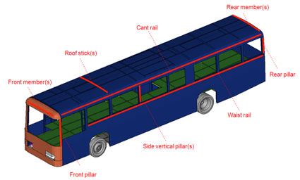 bus_diagram safety and crashworthiness protective measures in the bus industry bus diagram at aneh.co