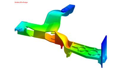 Injection –molding simulation performed in eDesign (courtesy of Moldex3D)