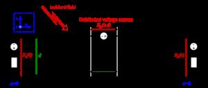 simplified cable path scenario