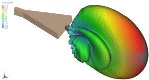 E‐plane horn antenna