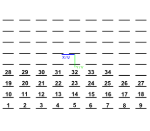 array model and element numbering