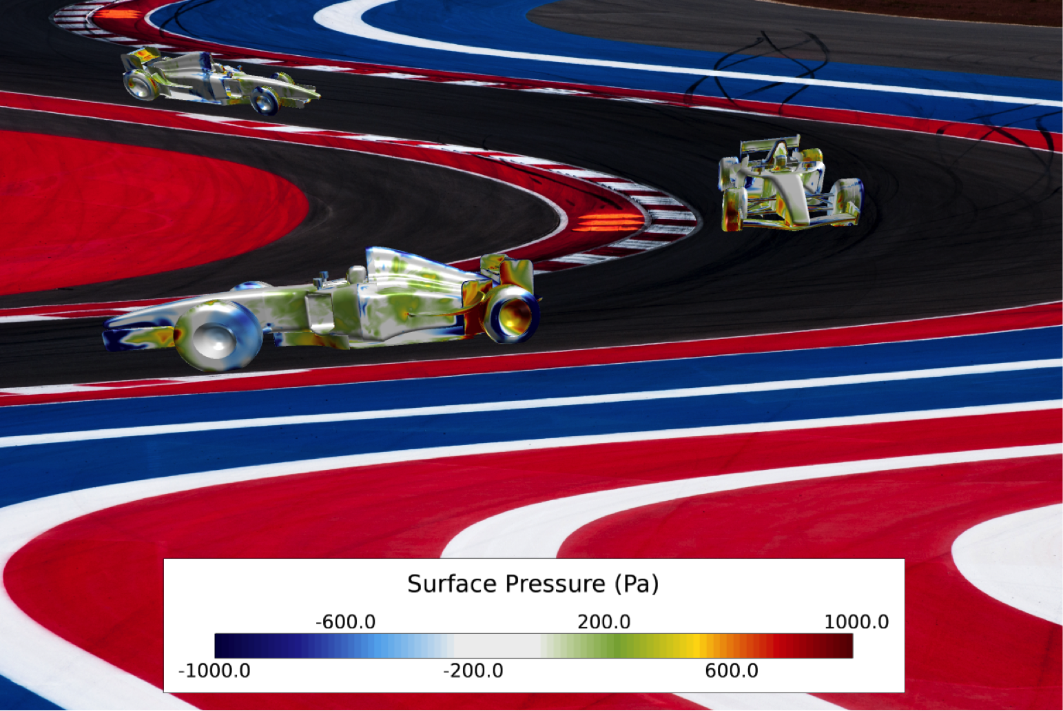 Figure 5: Rendering of the vehicle making the simulated turn; showing surface pressure on the exterior of the vehicle.