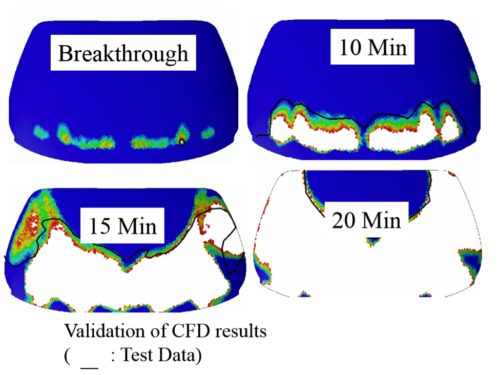 Figure 3: Defrost simulation compared with experimental data.