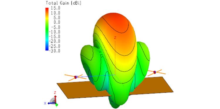 reflector model