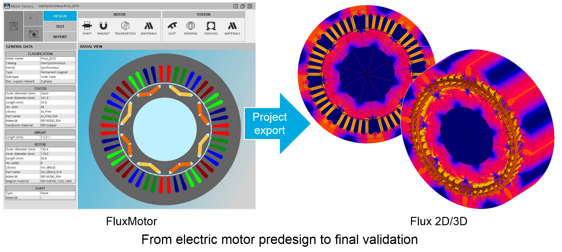 What's the difference between e-motor pre-design and design