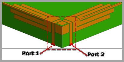 Novel dual-port antenna typology