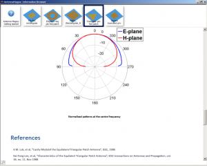 Triangular patch antenna