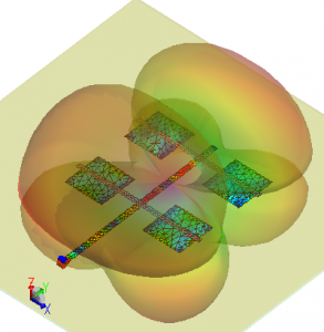 Current distribution and 3D radiation pattern