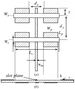 Geometry for the slot antenna: