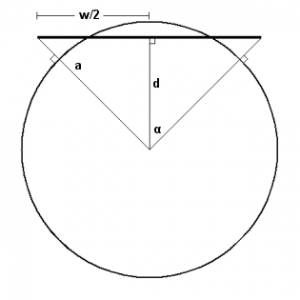 patch and spherical surface