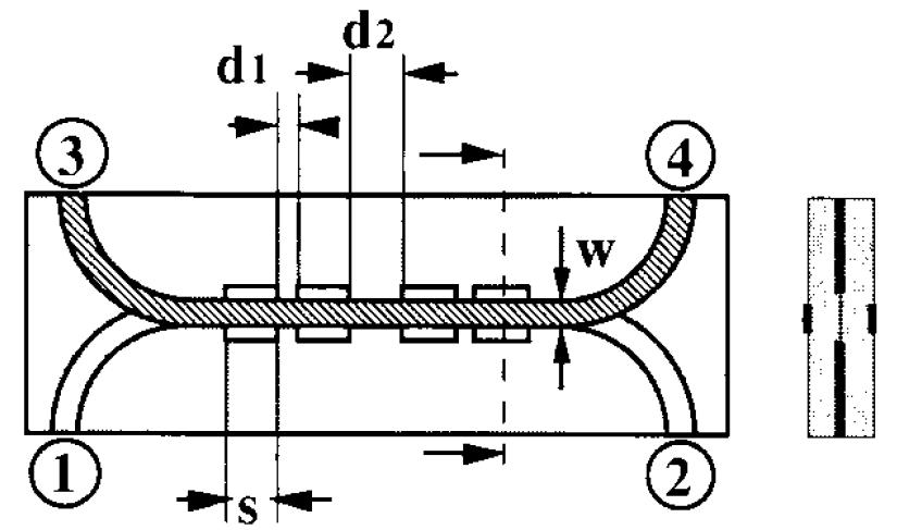 four-port coupler