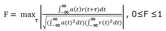 fidelity equation