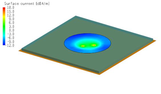 Two-port probe-fed circular antenna model