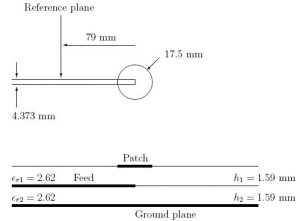 Proximity coupled circular antenna model