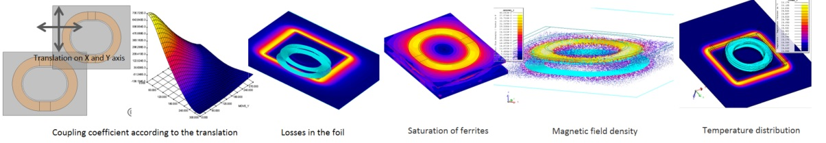 Contactless Energy Transfert FEA Flux Ferrite saturation temperature losses field density