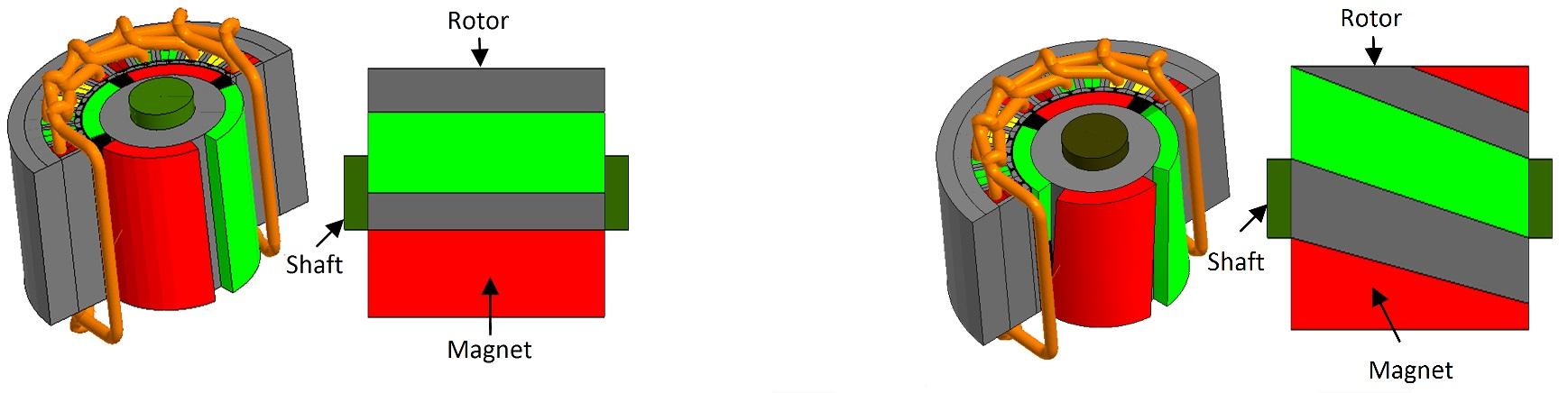 Skewed Synchronous Machine Design - Altair HyperWorks Insider
