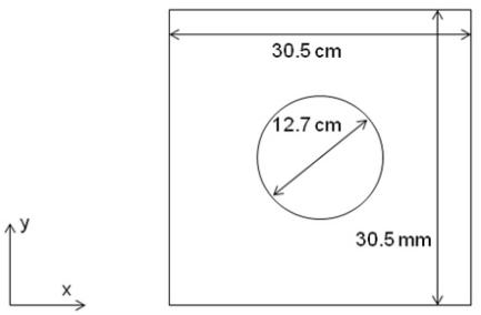 Open Hole Panel Design