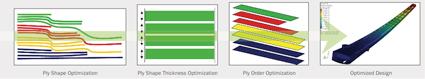 Optimization-driven design process