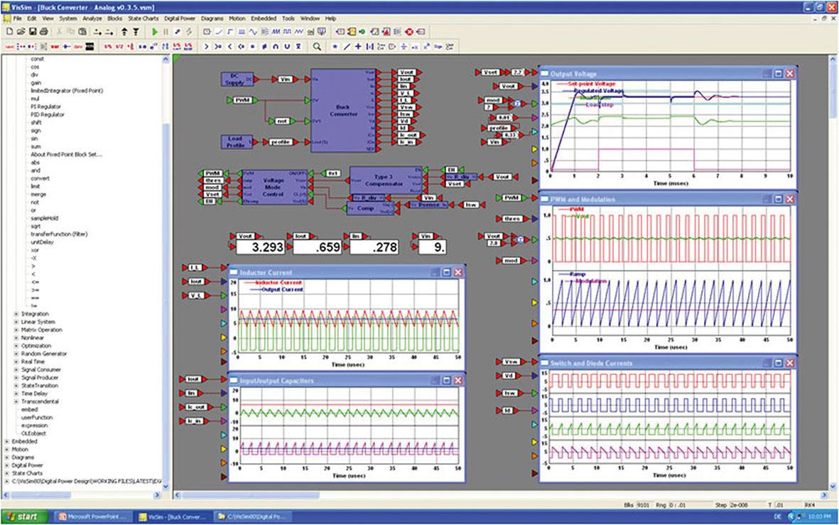Analog Environment Digital Power
