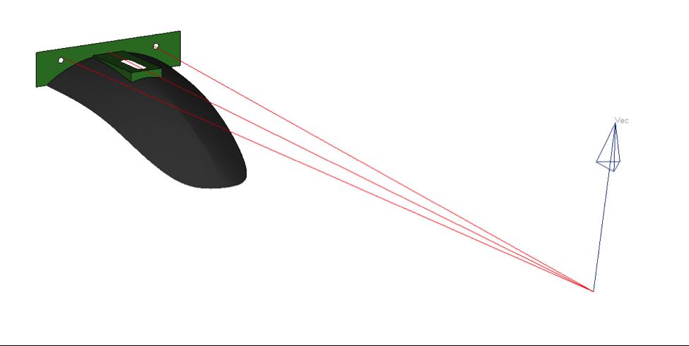 Figure 2: An Illustration of Radial 2D Symmetry.