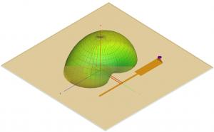 3D radiation pattern of slot antenna