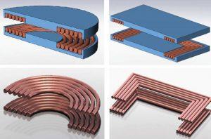 Contactless Energy Transfert FEA Iron core coreless CET coils
