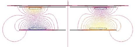 Contactless Energy Transfert FEA flux lines harmonic analysis
