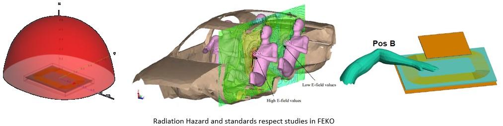 Contactless Energy Transfert Radiation Hazard and standards respect studies in FEKO
