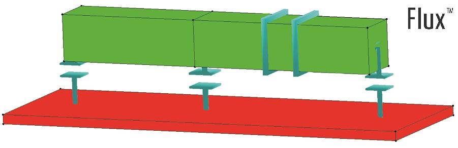 Power module conductors capacitances Flux PEEC
