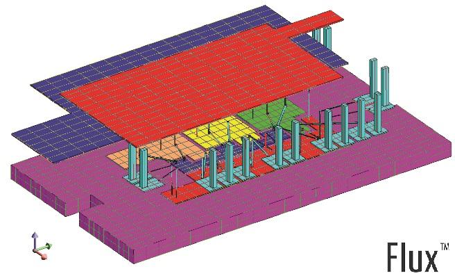 Power module model Flux PEEC
