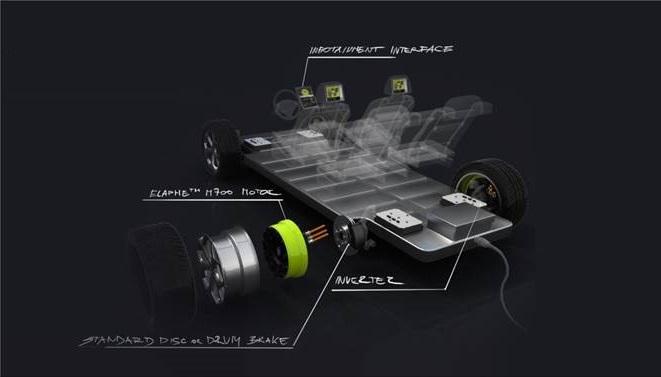 e-Mobility: A Silent Revolution? - Altair HyperWorks Insider